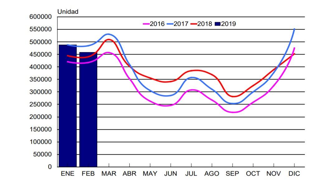 Besucherstatistik 2014 (Januar bis Dezember)