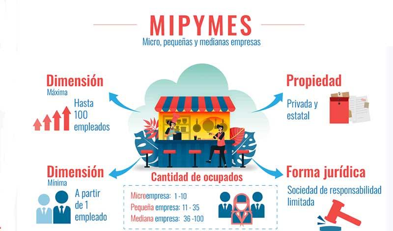 Kuba veröffentlicht Gesetze zu neuen Wirtschaftsakteuren (+PDFs)